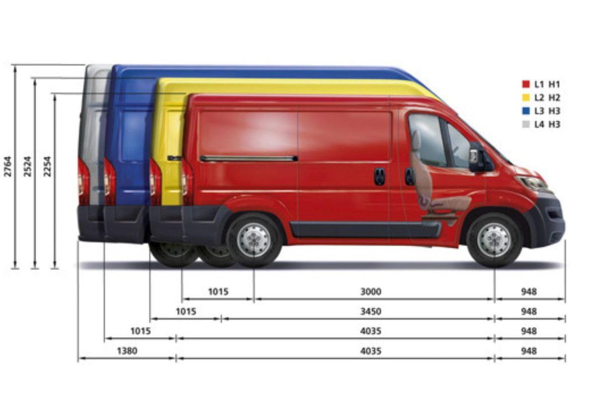 Choosing Van For Self Build Conversion To Campervan Bevan Slovakia